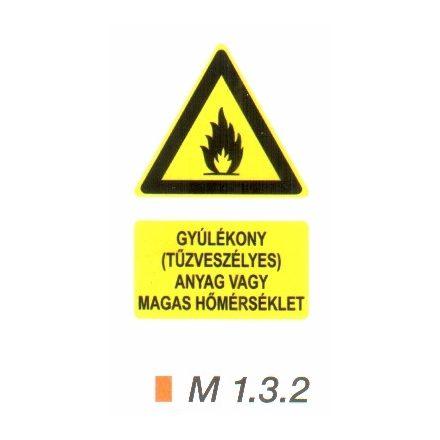 Gyúlékony (tűzveszélyes) anyag vagy magas hőmérséklet m 1.3.2